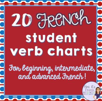 6 French verb charts printable
