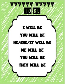 verb to be posters
