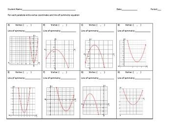 vertex, line of symmetry Parabolas