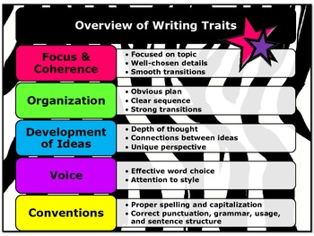 Zebra Overview of Writing Traits