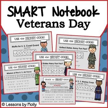 Veterans Day SMART Notebook