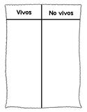 vivo o no vivo clasificar/ living nonliving sort in Spanish and English