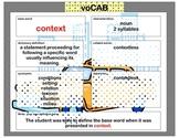 voCAB  context  ( test taking vocabulary )