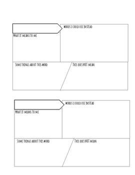 vocabulary graphic organizers   3 versions!