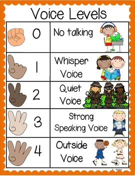voice levels poster for the classroom