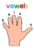 vowel poster