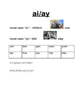 vowel team ai/ay visual poster