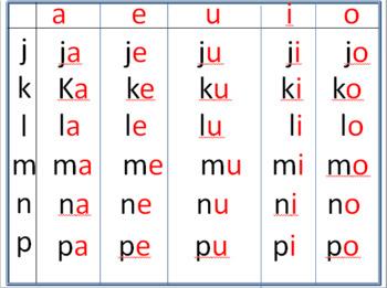 vowels practice chart