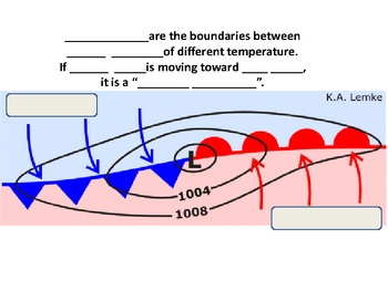 warm and cold fronts presentation