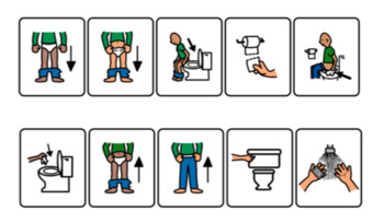 Washing Hands And Toilet Sequence Visual By Sy21 Tpt