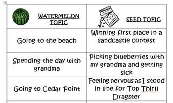 watermelon vs seed sort