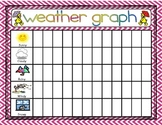 weather graph - primary