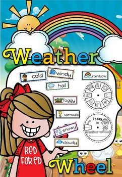 weather growing product