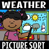 weather real picture sort