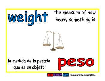 weight/peso meas 1-way blue/rojo