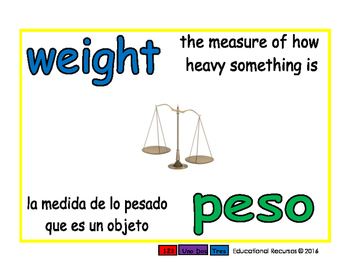 weight/peso meas 1-way blue/verde