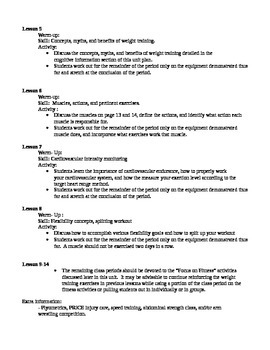 weight room unit and test lesson plan