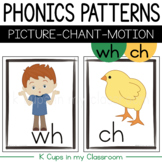 wh ch Phonics Patterns: Multisensory Learning with Pictures, Motions & Chants