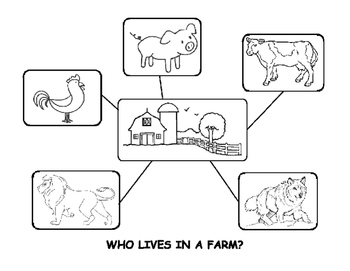 who lives in a farm