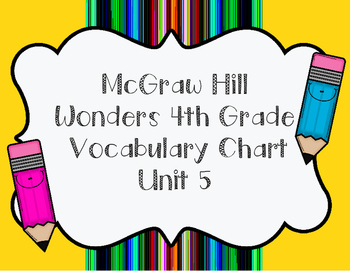 wonders McGraw Hill 4th Grade Unit 5 Vocabulary Sheet