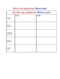 word count table for Gomez and Gomez word wall