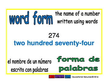 word form/fomra de palabras prim 1-way blue/verde