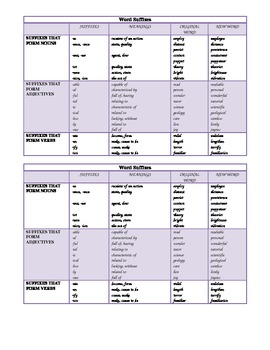 word suffixes chart