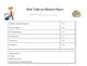 work traits and behavior sheet