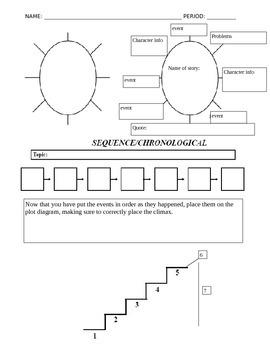 worksheet Plot Diagram