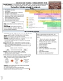 world history ancient & classical civilizations unit survival guide (6 weeks)
