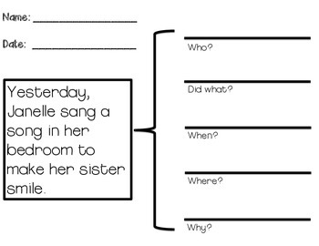 write great sentences with the brace map - you can edit!