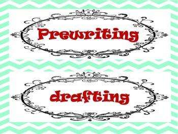 writing process sings- chevron