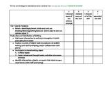 writing rubric kindergarten extended standards