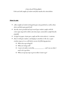 writing rubric to use with student writing samples