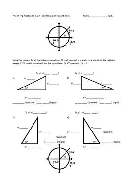 x, y, r in the Unit Circle