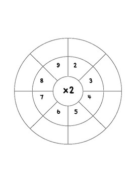 x2, x5, and x10 MULTIPLICATION SPINNERS