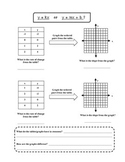 y = kx vs. y = mx + b Guided Notes