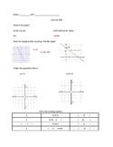 y=mx+b (slope) test