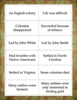 Early Colonial Settlements Compare & Contrast Sort
