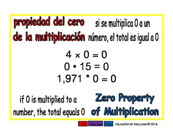 zero property of mult/ propiedad de cero de multi prim 1-way blue/rojo