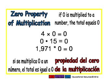 zero property of mult/ propiedad de cero de multi prim 1-w