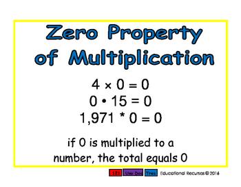 zero property of mult/ propiedad de cero de multi prim 2-way blue/verde