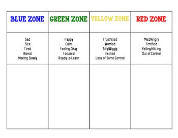 zone organizer