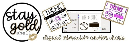 Click for Interactive Digital Anchor Charts