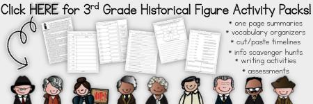 3rd Grade Historical Figures!