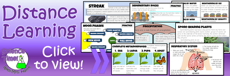 Click here to view TONS of science resources to use for distance learning!
