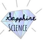 Academic Apples