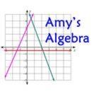 Amy's Algebra