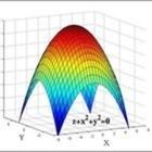 AP Calculus Resources