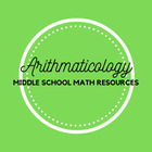 Arithmaticology - Middle School Math Resources